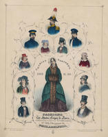 Charles Oakford's 1848 & 49 fashions for hats, caps & furs, wholesale & retail establishment, no. 104 Chestnut St., Philadelphia.
